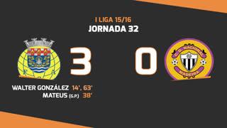 Liga NOS (32ªJ): Resumo FC Arouca 3-0 CD Nacional