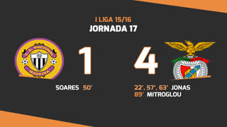 I Liga (17ªJ): Resumo CD Nacional 1-4 SL Benfica