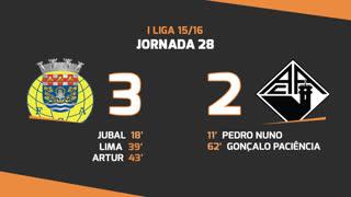 I Liga (28ªJ): Resumo FC Arouca 3-2 A. Académica
