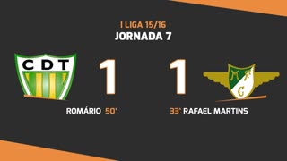 I Liga (7ªJ): Resumo CD Tondela 1-1 Moreirense FC