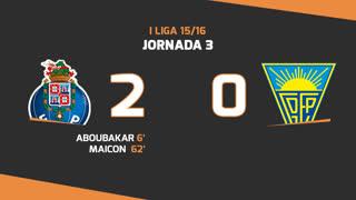 I Liga (3ªJ): Resumo FC Porto 2-0 Estoril Praia