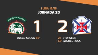 I Liga (20ªJ): Resumo Marítimo M. 1-2 Belenenses