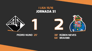 I Liga (31ªJ): Resumo A. Académica 1-2 FC Porto