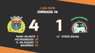 Liga NOS (14ªJ): Resumo FC Arouca 4-1 Marítimo M.
