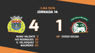 I Liga (14ªJ): Resumo FC Arouca 4-1 Marítimo M.
