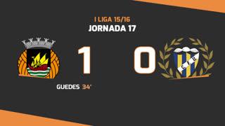 I Liga (17ªJ): Resumo Rio Ave FC 1-0 U. Madeira