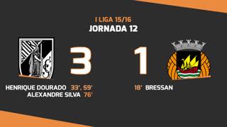 I Liga (12ªJ): Resumo Vitória SC 3-1 Rio Ave FC