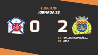 I Liga (23ªJ): Resumo Belenenses 0-2 FC Arouca
