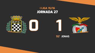 I Liga (27ªJ): Resumo Boavista FC 0-1 SL Benfica