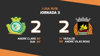 I Liga (3ªJ): Resumo Vitória FC 2-2 Rio Ave FC
