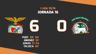 I Liga (16ªJ): Resumo SL Benfica 6-0 Marítimo M.