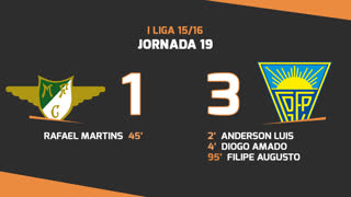 I Liga (19ªJ): Resumo Moreirense FC 1-3 Estoril Praia