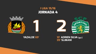 Liga NOS (4ªJ): Resumo Rio Ave FC 1-2 Sporting CP