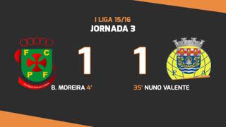 I Liga (3ªJ): Resumo FC P.Ferreira 1-1 FC Arouca