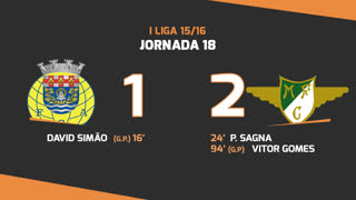 I Liga (18ªJ): Resumo FC Arouca 1-2 Moreirense FC