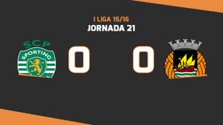 I Liga (21ªJ): Resumo Sporting CP 0-0 Rio Ave FC