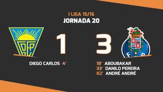 I Liga (20ªJ): Resumo Estoril Praia 1-3 FC Porto