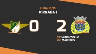 I Liga (1ªJ): Resumo Moreirense FC 0-2 FC Arouca