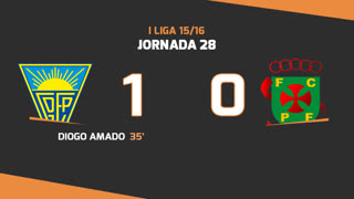 I Liga (28ªJ): Resumo Estoril Praia 1-0 FC P.Ferreira