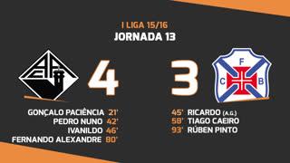 I Liga (13ªJ): Resumo A. Académica 4-3 Belenenses SAD