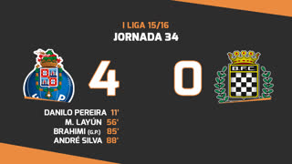 I Liga (34ªJ): Resumo FC Porto 4-0 Boavista FC