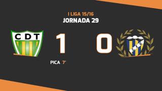 Liga NOS (29ªJ): Resumo CD Tondela 1-0 U. Madeira