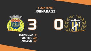 I Liga (22ªJ): Resumo FC Arouca 3-0 U. Madeira