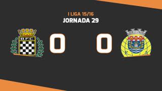 I Liga (29ªJ): Resumo Boavista FC 0-0 FC Arouca