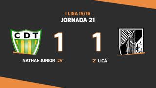 I Liga (21ªJ): Resumo CD Tondela 1-1 Vitória SC