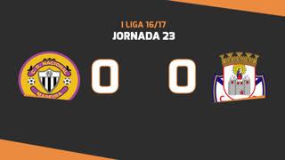 I Liga (23ªJ): Resumo CD Nacional 0-0 CD Feirense