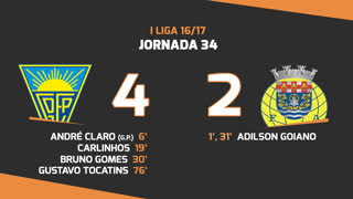 Liga NOS (34ªJ): Resumo Estoril Praia 4-2 FC Arouca