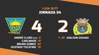 I Liga (34ªJ): Resumo Estoril Praia 4-2 FC Arouca
