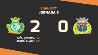 I Liga (3ªJ): Resumo Vitória FC 2-0 FC Arouca