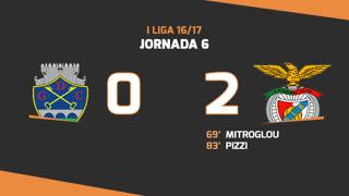 I Liga (6ªJ): Resumo GD Chaves 0-2 SL Benfica
