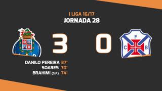 I Liga (28ªJ): Resumo FC Porto 3-0 Belenenses
