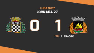 Liga NOS (27ªJ): Resumo Boavista FC 0-1 Rio Ave FC