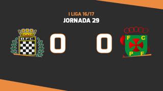 I Liga (29ªJ): Resumo Boavista FC 0-0 FC P.Ferreira