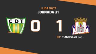 I Liga (21ªJ): Resumo CD Tondela 0-1 CD Feirense