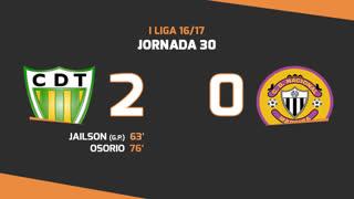 Liga NOS (30ªJ): Resumo CD Tondela 2-0 CD Nacional