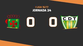 Liga NOS (24ªJ): Resumo FC P.Ferreira 0-0 CD Tondela