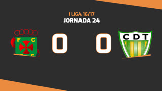I Liga (24ªJ): Resumo FC P.Ferreira 0-0 CD Tondela