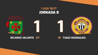 I Liga (8ªJ): Resumo FC P.Ferreira 1-1 CD Nacional