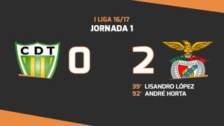 Liga NOS (1ªJ): Resumo CD Tondela 0-2 SL Benfica