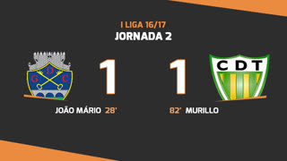 I Liga (2ªJ): Resumo GD Chaves 1-1 CD Tondela