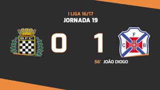 I Liga (19ªJ): Resumo Boavista FC 0-1 Os Belenenses
