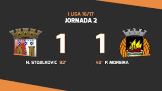 I Liga (2ªJ): Resumo SC Braga 1-1 Rio Ave FC