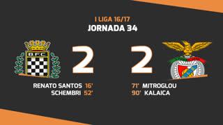 Liga NOS (34ªJ): Resumo Boavista FC 2-2 SL Benfica
