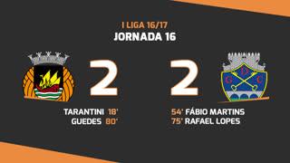 Liga NOS (16ªJ): Resumo Rio Ave FC 2-2 GD Chaves