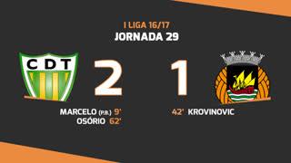 Liga NOS (29ªJ): Resumo CD Tondela 2-1 Rio Ave FC