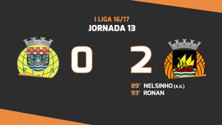 Liga NOS (13ªJ): Resumo FC Arouca 0-2 Rio Ave FC
